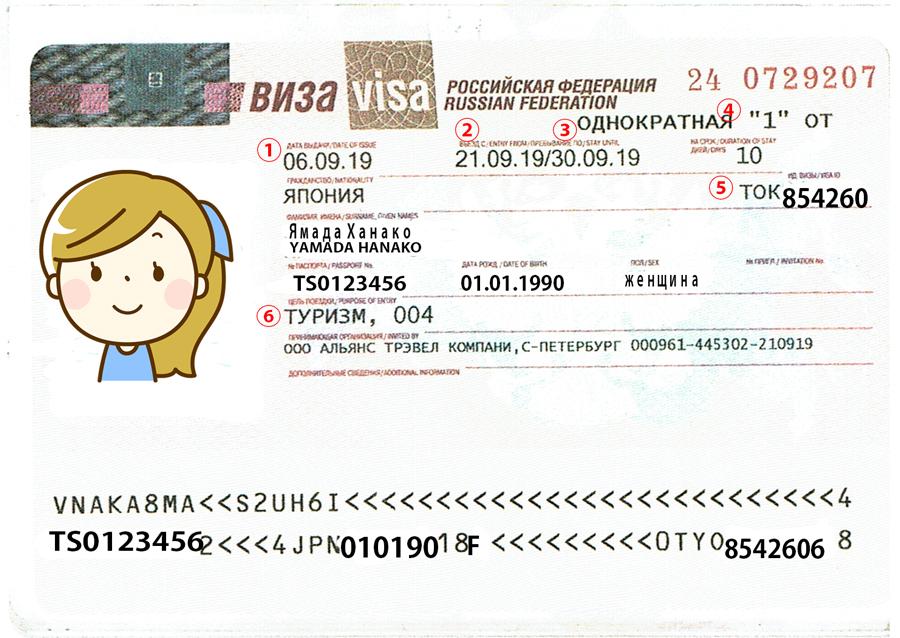 ロシア観光ビザ画像