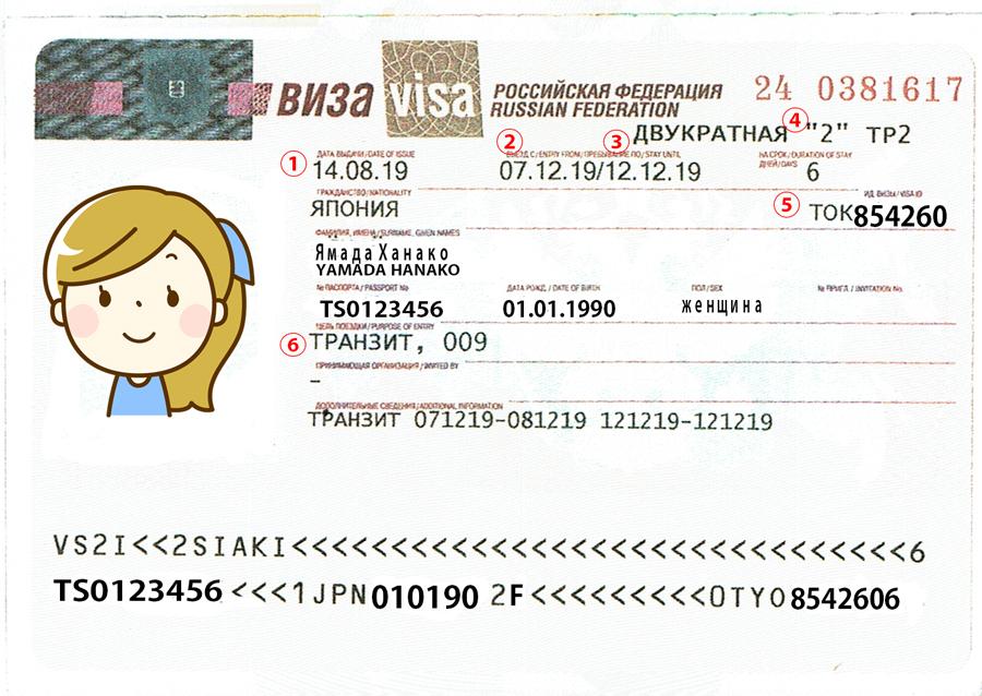 ロシアトランジットビザ画像