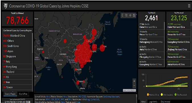 Coronavirus COVID-19 Global Cases by Johns Hopkins CSSE